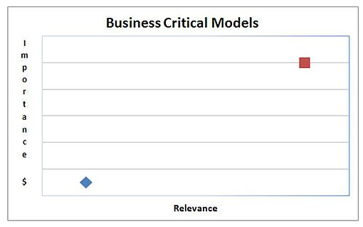 Financial Modelling In Excel — Excel Dashboards Vba And More