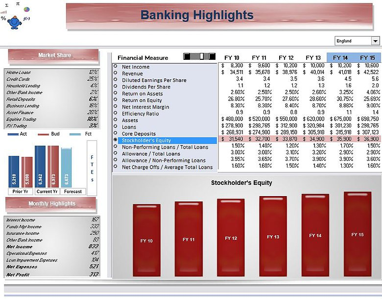 banking excel dashboard � excel dashboards vba and more
