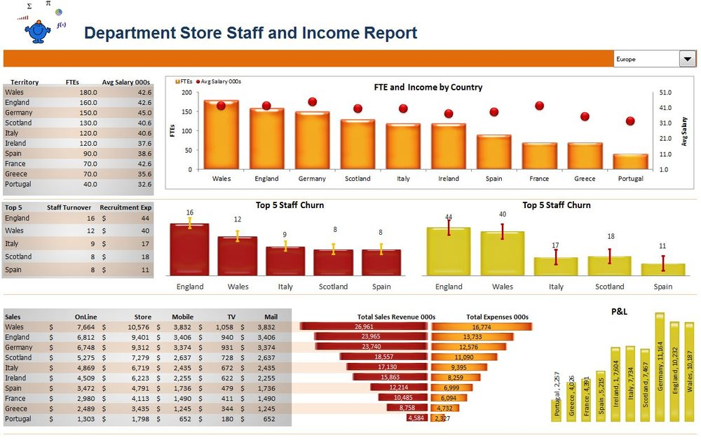 How to Make a Finance Spreadsheet How to Make a Finance Spreadsheet new images