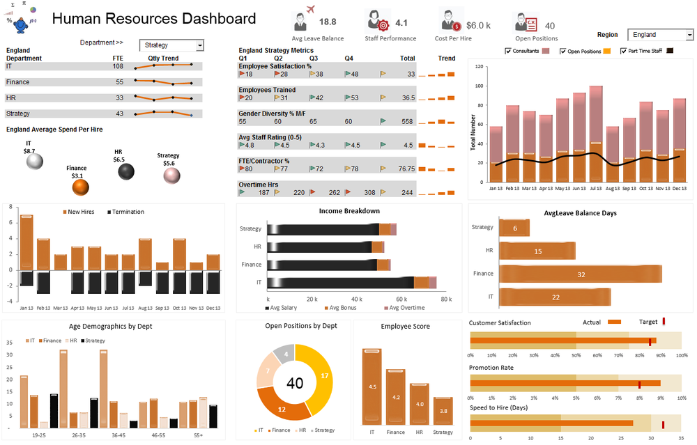 Excel Dashboards Excel Dashboards Vba And More