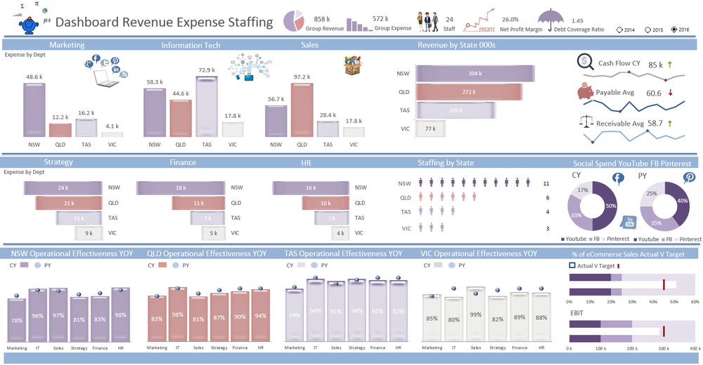 Excel Dashboards Excel Dashboards VBA And More - Advanced excel dashboard templates