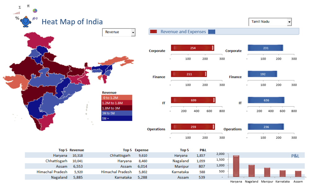India Heat Map Excel Dashboard — Excel Dashboards VBA and more
