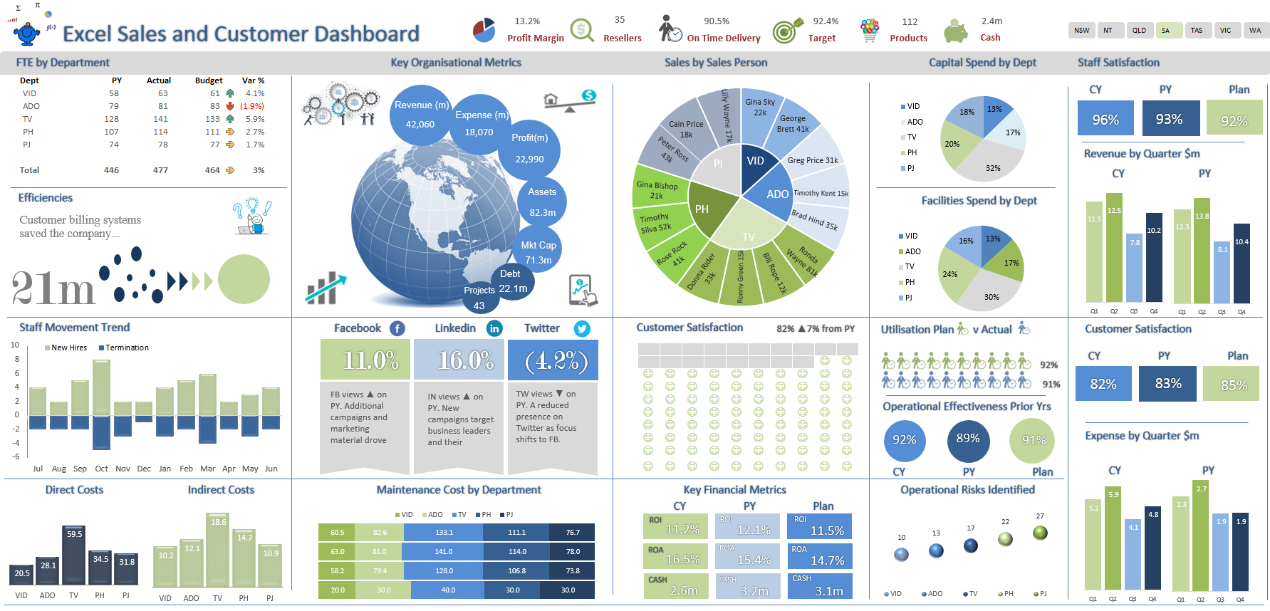 Blog — Excel Dashboards VBA and more