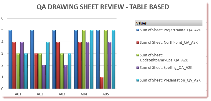 Data driven QA table.png