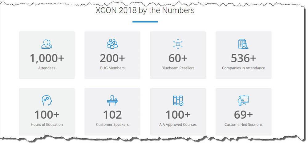 XCON BY THE NUMBERS.jpg