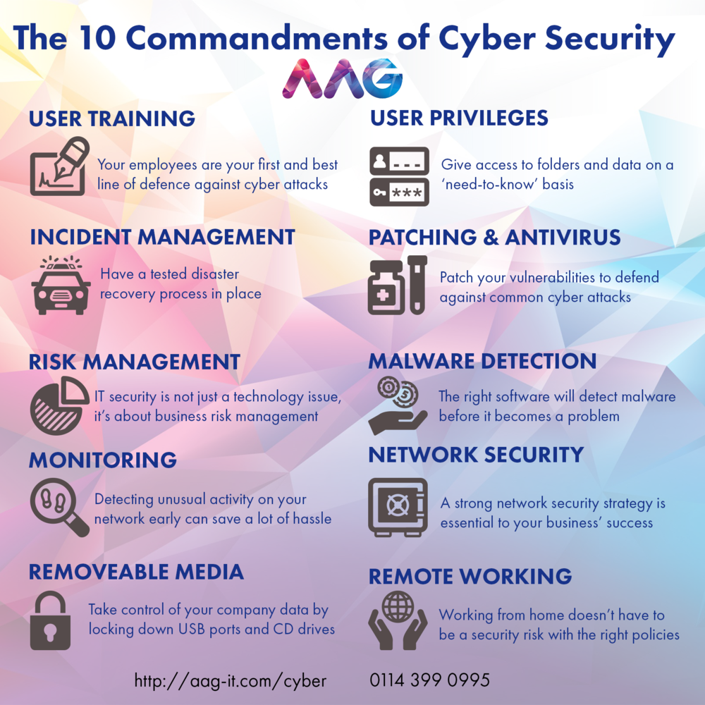 10 commandments of cyber security