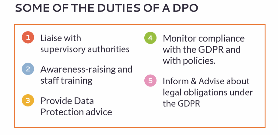 Duties of a DPO.PNG