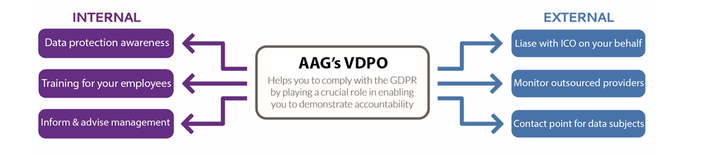 AAG VDPO.png