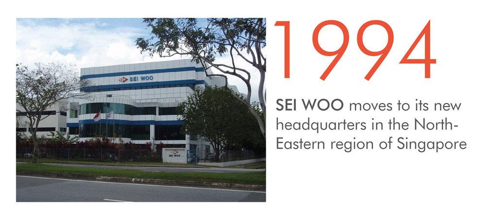 SEIWOO_MILESTONES_1994-03.jpg