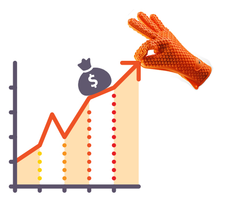 A graphic design graph made by Virtuous Graphics with a white background that has an arrow pulled up by an orange glove then above the line of the arrow is a sack that has a dollar sign in the middle which indicates more money because of product packaging.