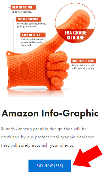"A graphic design of an orange glove with a white background. Below it is a text ""Amazon Graphic"". Below is ""Award winning Amazon graphic design that will be produced by our professional graphic designer that will surely astonish your clients."" then to the lower right is a red arrow pointing below a blue box with a text ""BUY NOW ($35)""."