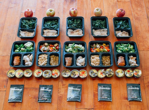 What a meal prep looks like according to the internet