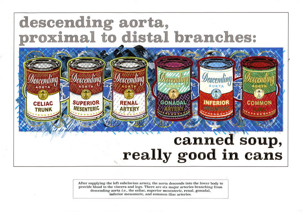 canned soup really good in cans.jpg