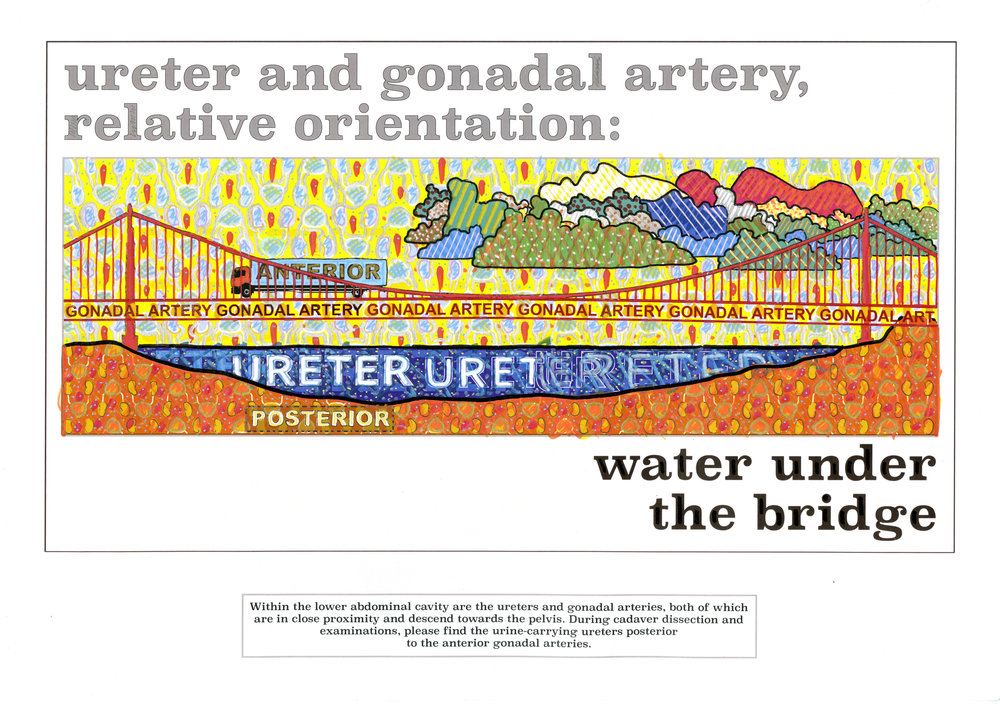 water under the bridge.jpg