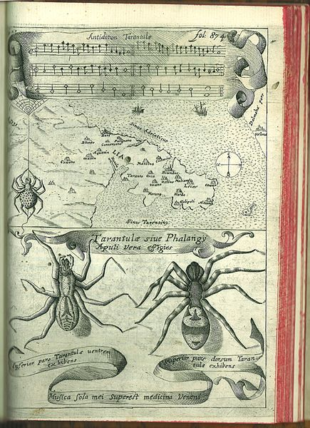 Page from Magnes sive de arte magnetica opus tripartitum by Athanasius Kircher, via Wikimedia Commons