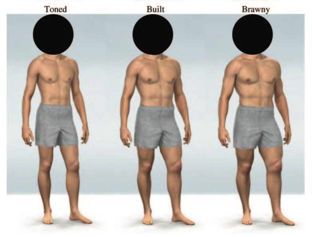 "Remember, the ""toned"" guy was rated most attractive."