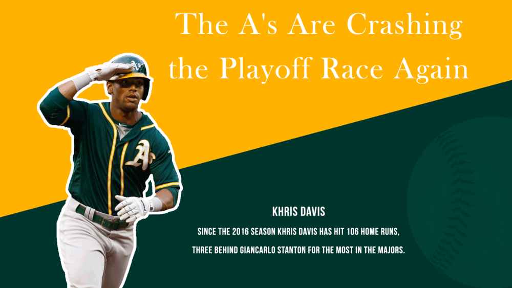 Khris-Davis-Crash-Playoffs.png