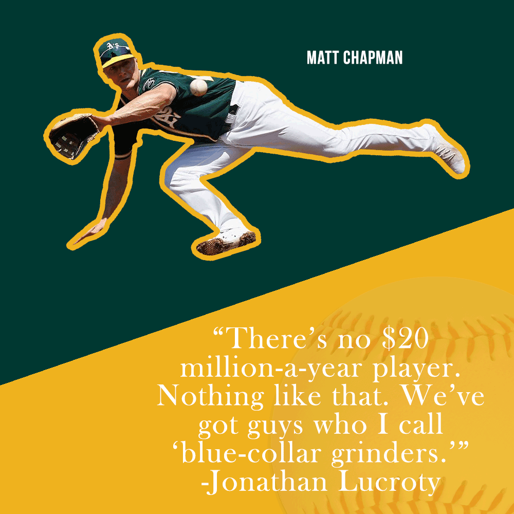 Matt-Chapman-Playoffs.png