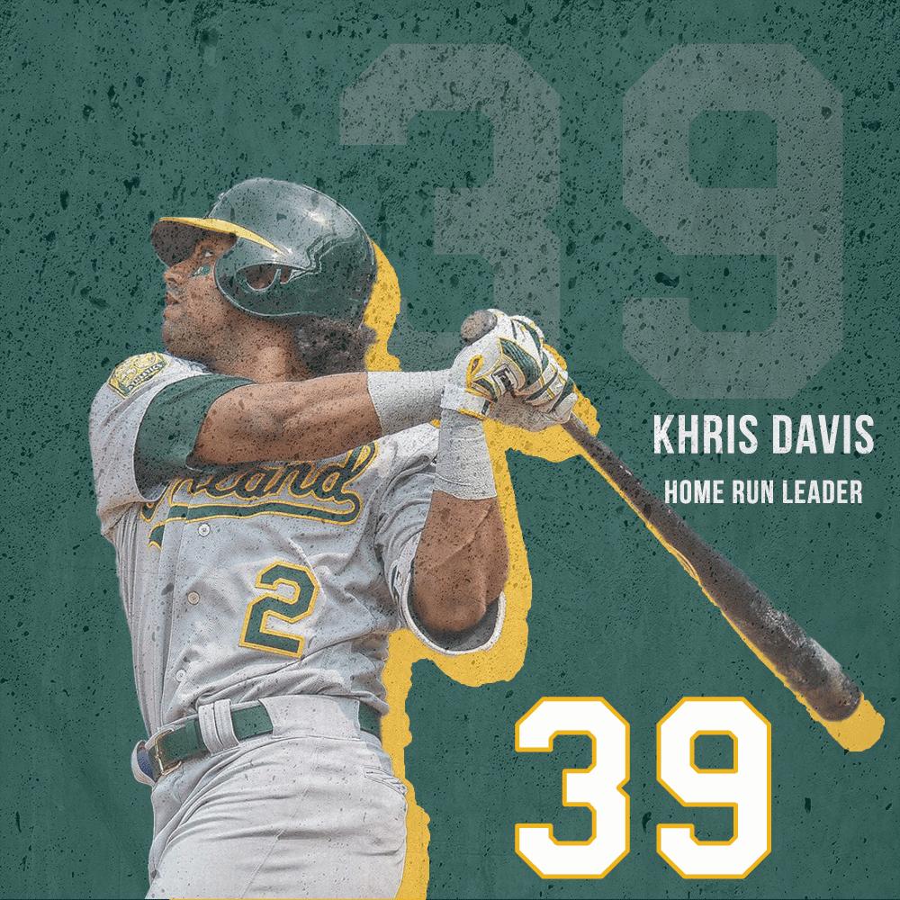 Khris-Davis-homer.png
