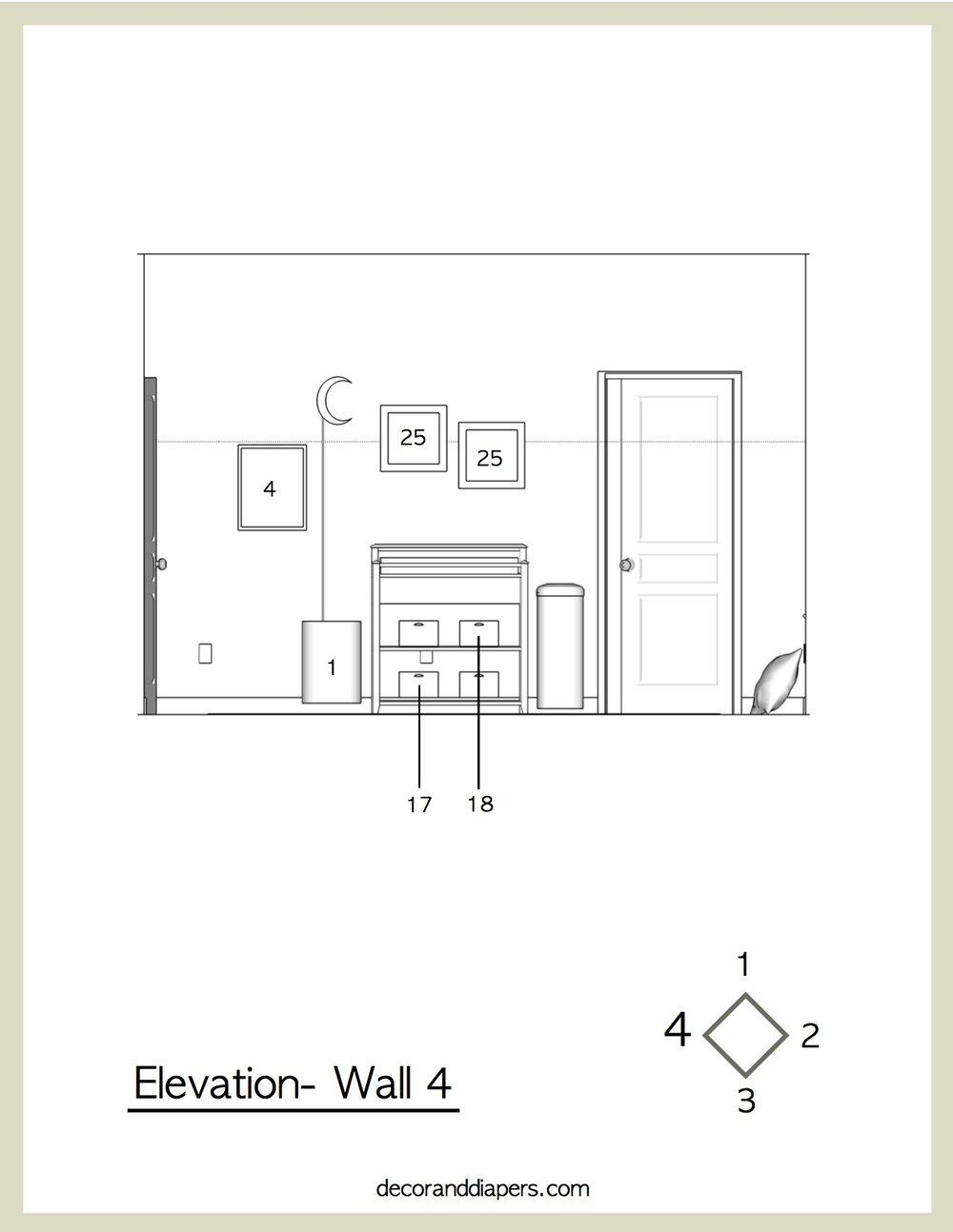 Wall Elevations - 2D drawings of each wall in your room, to scale.  Guide lines help you to hang your decor and window treatments on the wall.  Accessories and artwork are numbered to coordinate with your personalized Shopping Guide.
