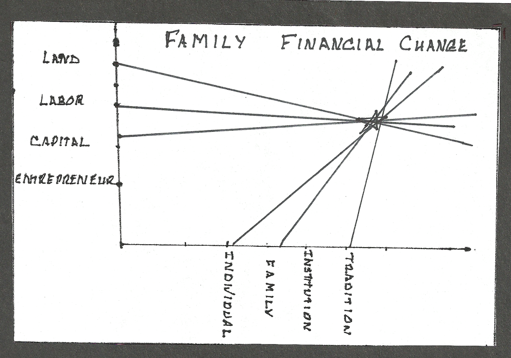 Intersection Example Family Financial.png