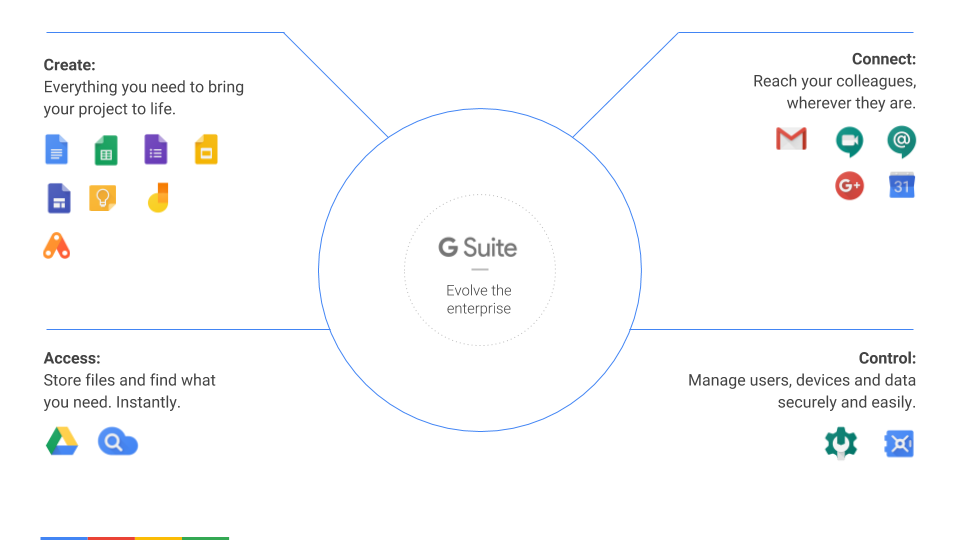 Google G Suite Overview.png
