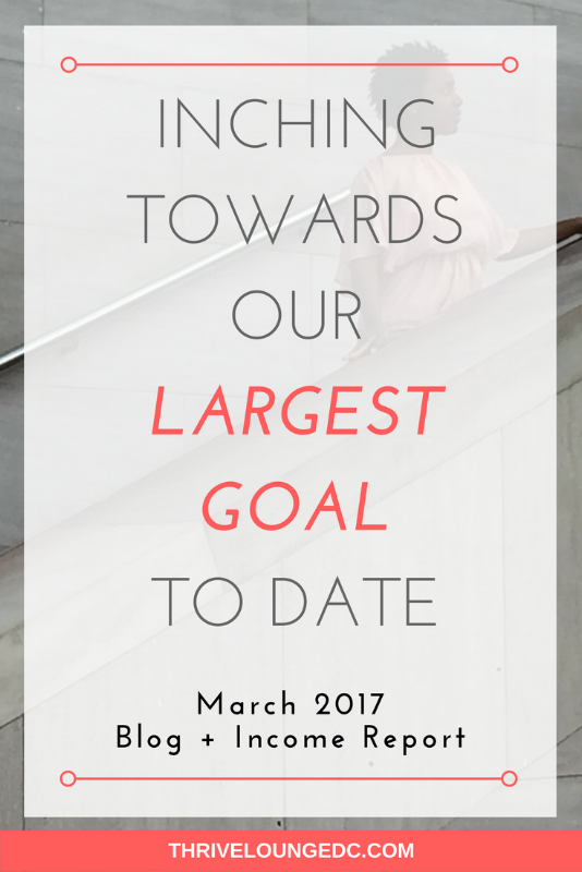 march income blog report goals