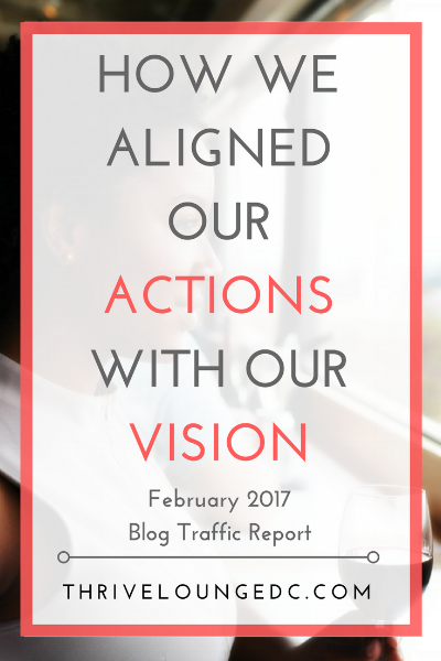 Align Your Actions With Your Vision