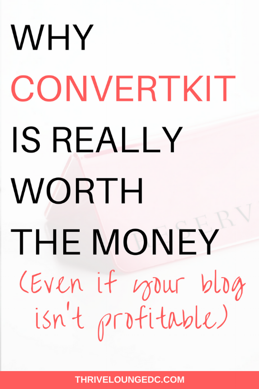 convertkit review.png