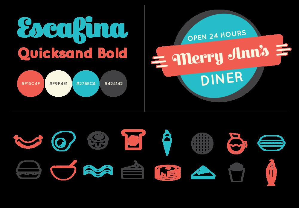 Merry Ann's Re-branding