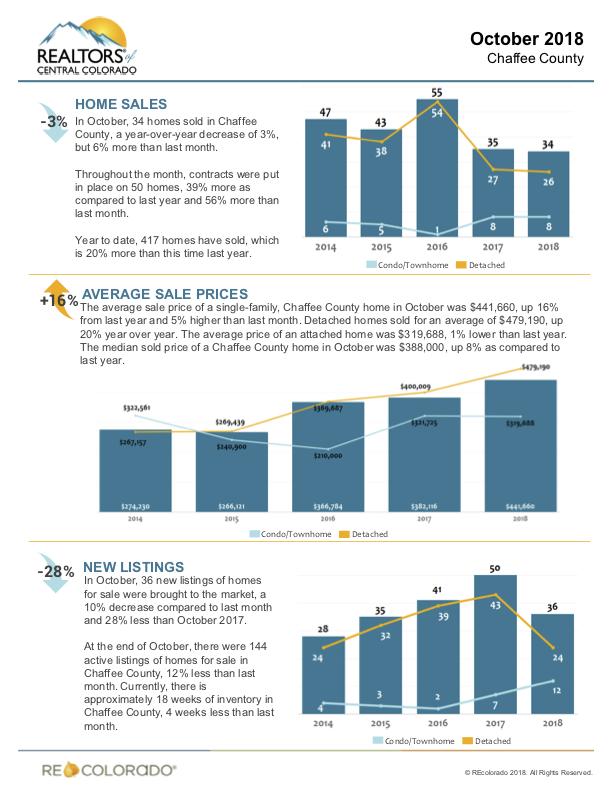 ROCC Market Trends Report.png