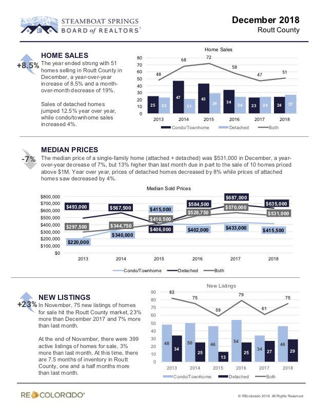 SSBR Market Trends Report December 2018.png
