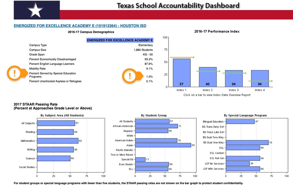 Texas_School_Accountability_Dashboard.jpg