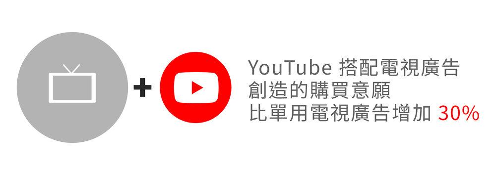 3-keys-to-video-marketing_04.jpg