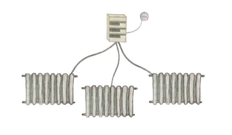 heatzy pilote installation tableau électrique