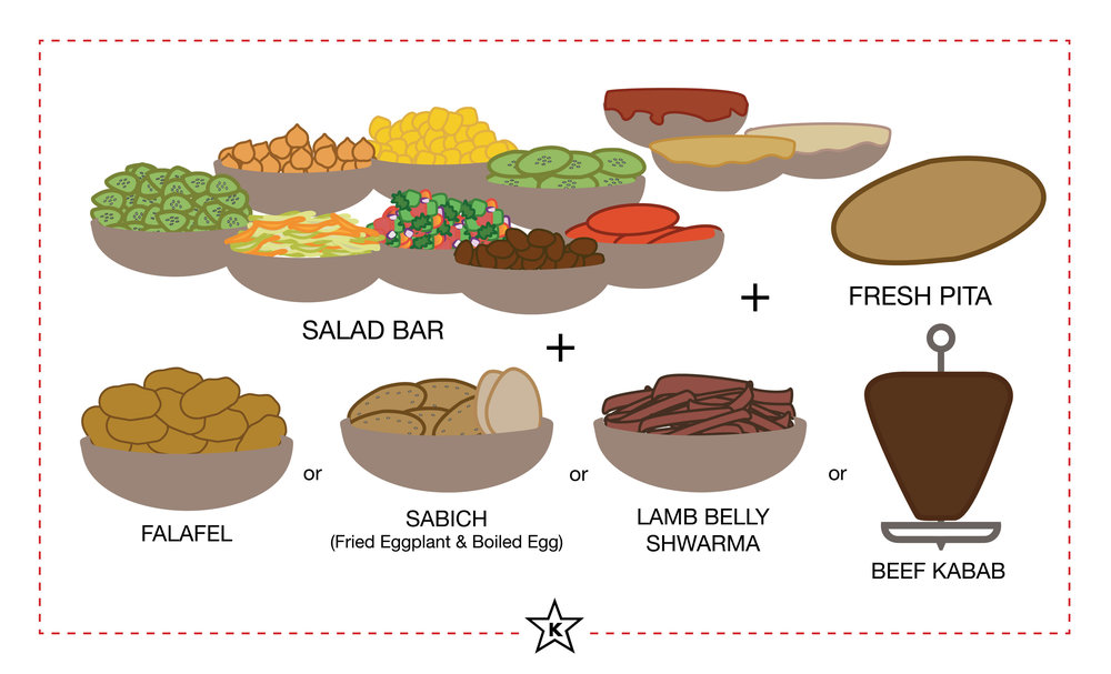 salad bar illustration w beef kebab.jpg