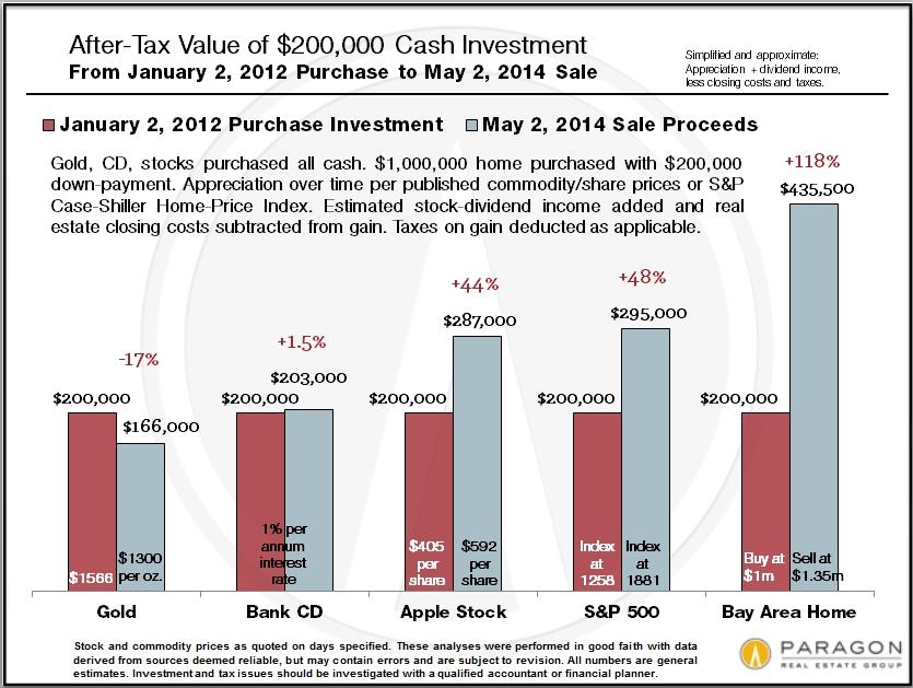 Investment-Return_RE-vs-Stock.jpg