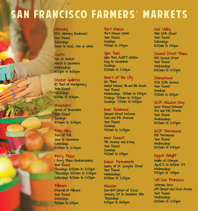 San_Francisco_Farmers_Markets-2014