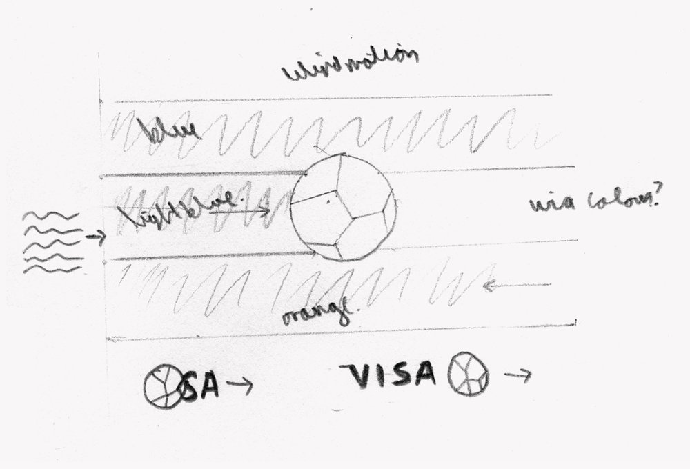 IDEAS_WITH_FORM_VISA_FOOTBALL_SKETCH.jpg