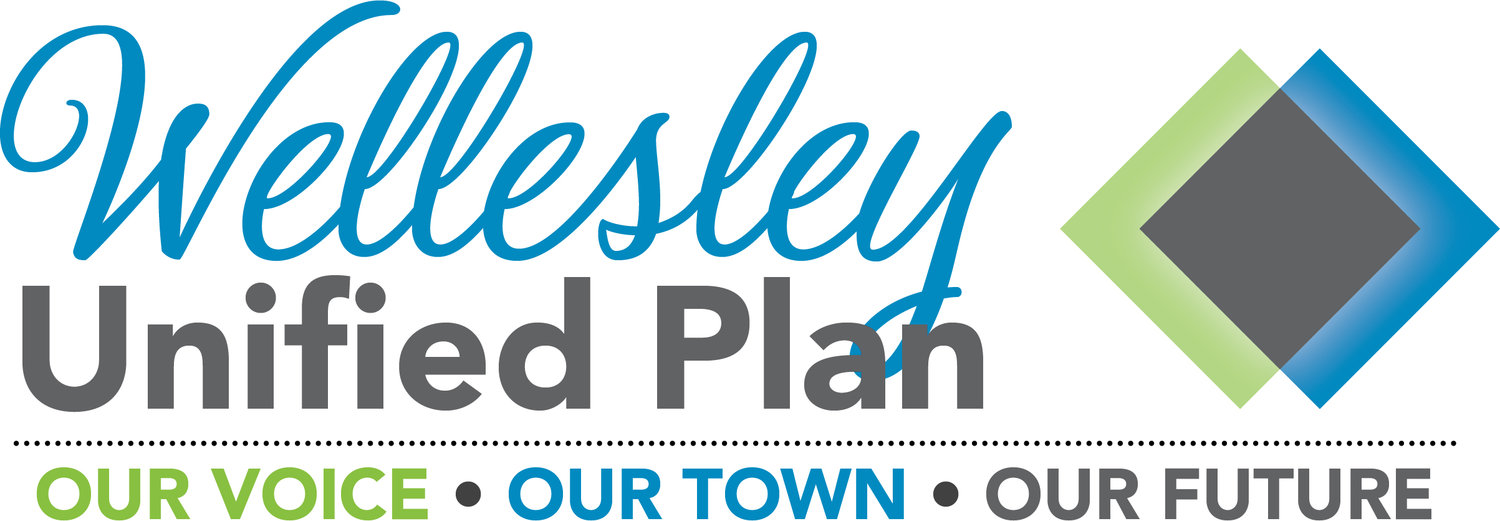 Wellesley Unified Plan