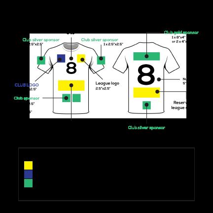 jeresy-sponsor-allocation-2018.png