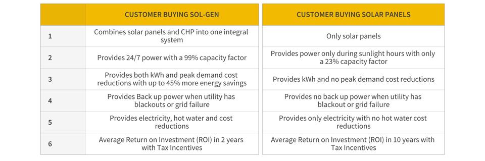 solgen-vs-solar-system.png