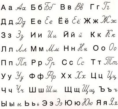 Russian Language, Literature and Civilization