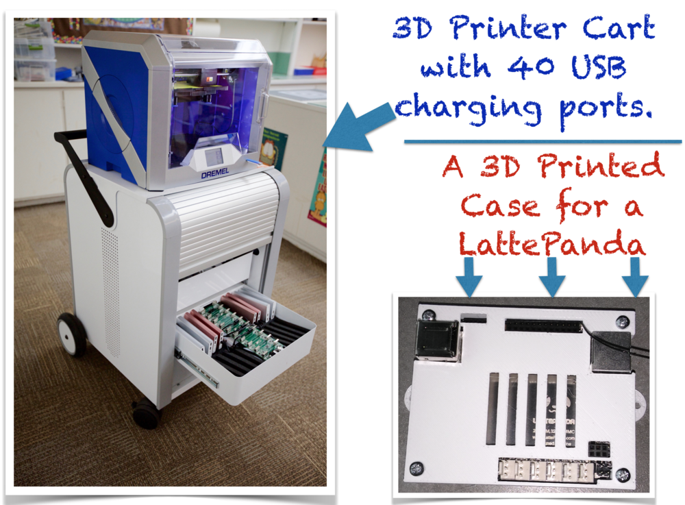 The 3D Printer Cart with 40x USB charging ports for batteries. The cart allows the 3D printer to visit classrooms. The USB batteries give students portable power for their projects.