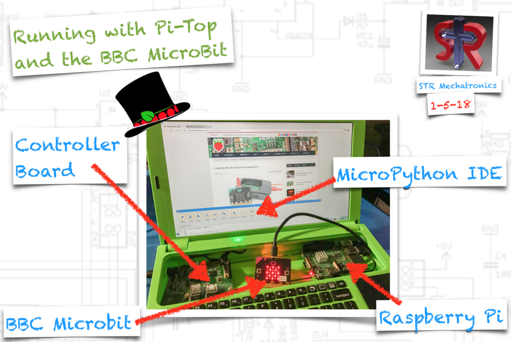The Pi-Top pushing MicroPython code to the BBC Microbit