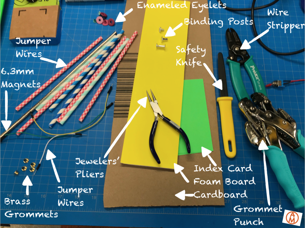 A few simple hand tools and some everyday materials go a long way to setting students up for success!