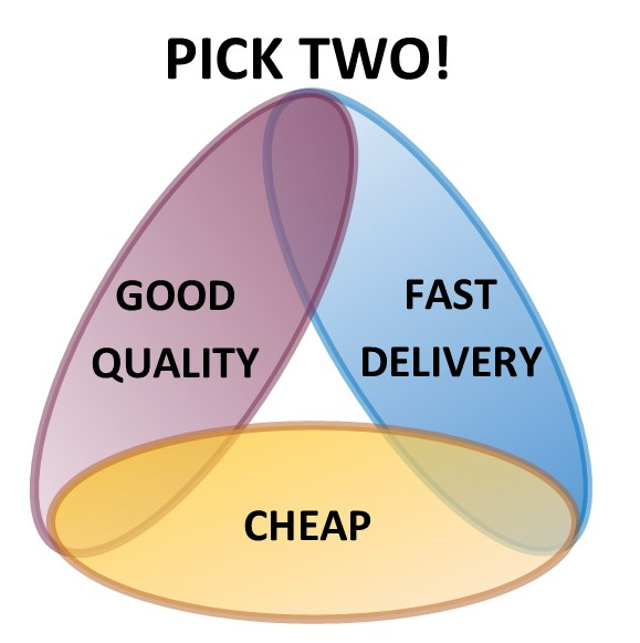 speed-cost-quality-triangle-pick-two.jpg