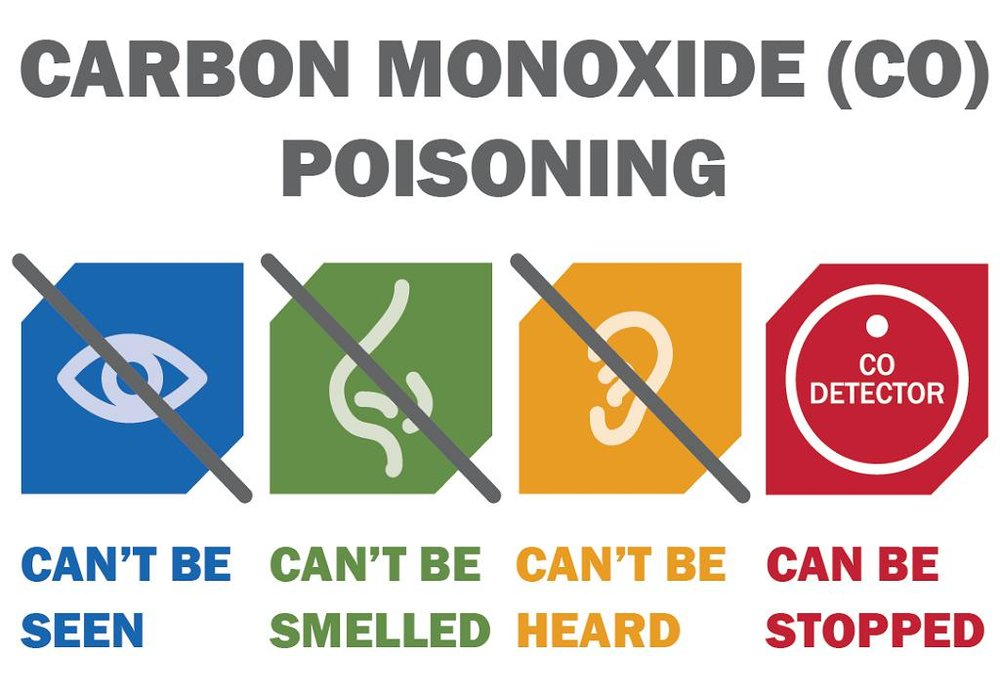 Carbon-Monoxide-Graphic_v2_MED-MESSENGER.jpg