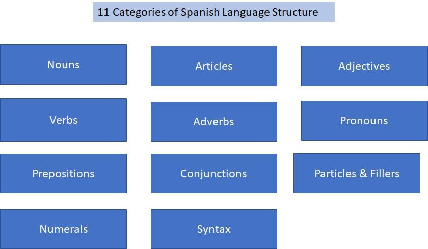 11_Categories.jpg