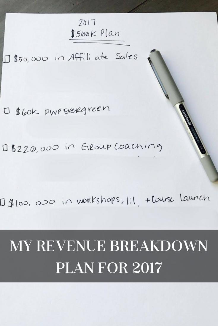 my 2017 revenue breakdown plan rachel luna